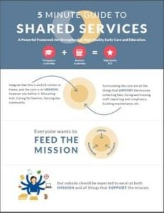 5-minute-guide-to-shared-services